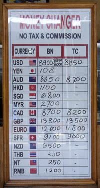 exchange_rate110205.jpg
